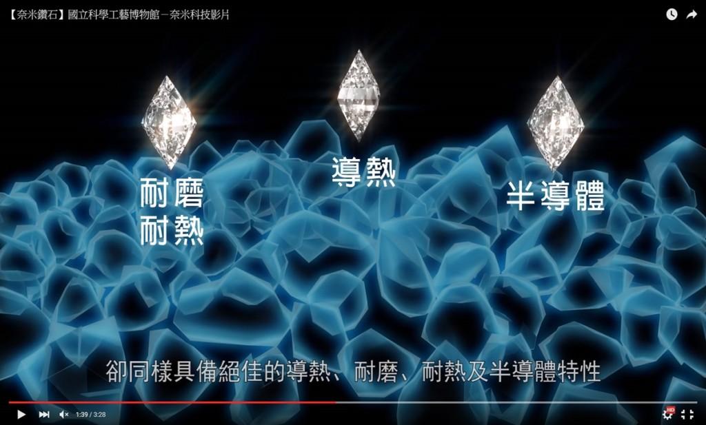 【奈米鑽石】